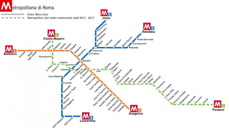 Metro b1 e c